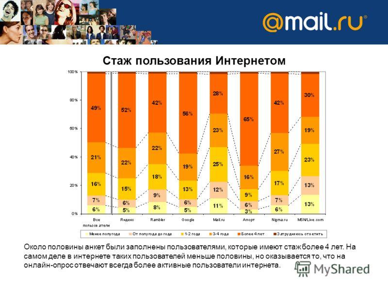 Стаж пользования Интернетом Около половины анкет были заполнены пользователями, которые имеют стаж более 4 лет. На самом деле в интернете таких пользователей меньше половины, но оказывается то, что на онлайн-опрос отвечают всегда более активные польз