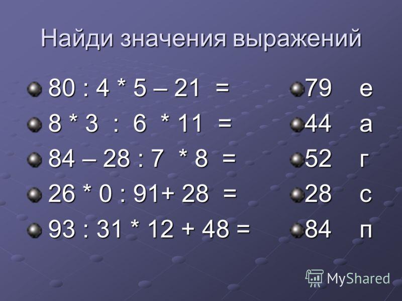80 : 4 * 5 – 21 = 80 : 4 * 5 – 21 = 8 * 3 : 6 * 11 = 8 * 3 : 6 * 11 = 84 – 28 : 7 * 8 = 84 – 28 : 7 * 8 = 26 * 0 : 91+ 28 = 26 * 0 : 91+ 28 = 93 : 31 * 12 + 48 = 93 : 31 * 12 + 48 = 79 е 44 а 52 г 28 с 84 п Найди значения выражений