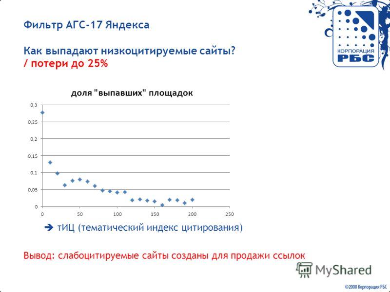 Фильтр АГС-17 Яндекса Как выпадают низкоцитируемые сайты? / потери до 25% тИЦ (тематический индекс цитирования) Вывод: слабоцитируемые сайты созданы для продажи ссылок