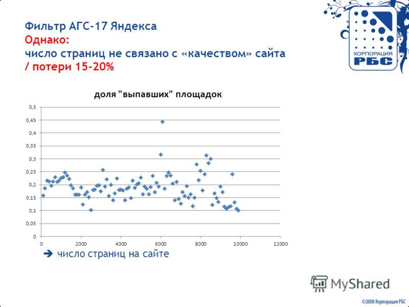 Фильтр АГС-17 Яндекса Однако: число страниц не связано с «качеством» сайта / потери 15-20% число страниц на сайте