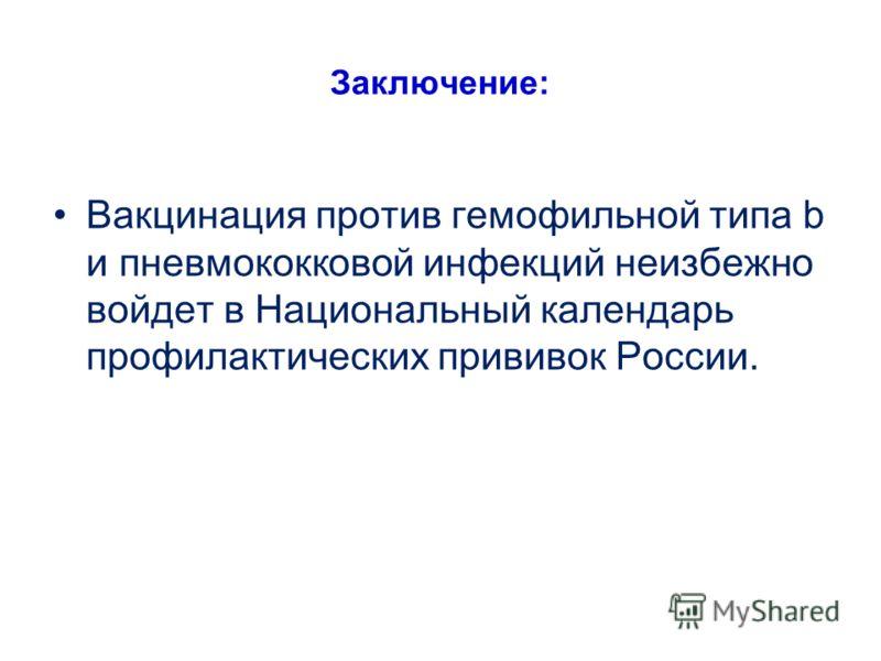 Заключение: Вакцинация против гемофильной типа b и пневмококковой инфекций неизбежно войдет в Национальный календарь профилактических прививок России.
