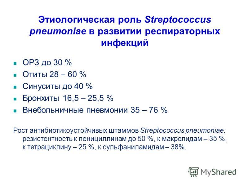 Этиологическая роль Streptococcus pneumoniae в развитии респираторных инфекций ОРЗ до 30 % Отиты 28 – 60 % Синуситы до 40 % Бронхиты 16,5 – 25,5 % Внебольничные пневмонии 35 – 76 % Рост антибиотикоустойчивых штаммов Streptococcus pneumoniae: резистен