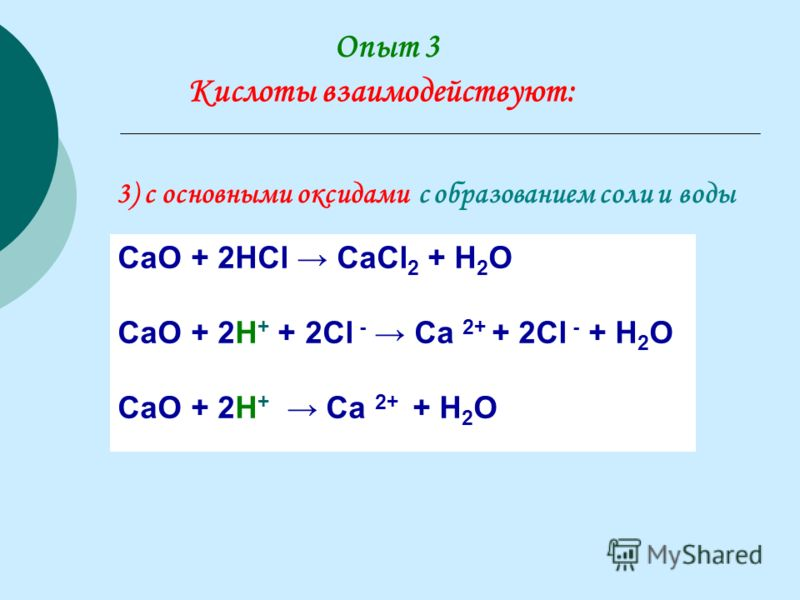 3) с основными оксидами с образованием соли и воды СаО + 2НСl CaCl 2 + H 2 O СаО + 2Н + + 2Сl - Ca 2+ + 2Сl - + H 2 O СаО + 2Н + Ca 2+ + H 2 O Опыт 3 Кислоты взаимодействуют: