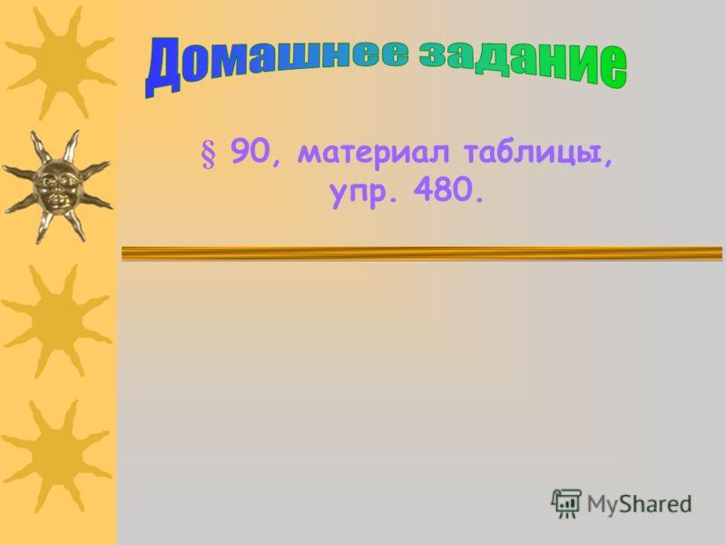 § 90, материал таблицы, упр. 480.