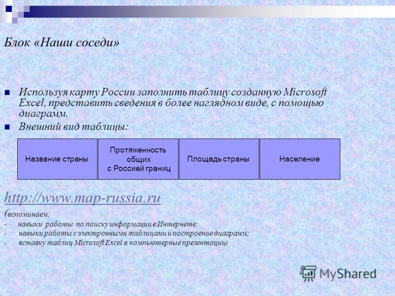 Блок «Наши соседи» Используя карту России заполнить таблицу созданную Microsoft Excel, представить сведения в более наглядном виде, с помощью диаграмм. Внешний вид таблицы: http://www.map-russia.ru ( вспоминаем: - навыки работы по поиску информации в