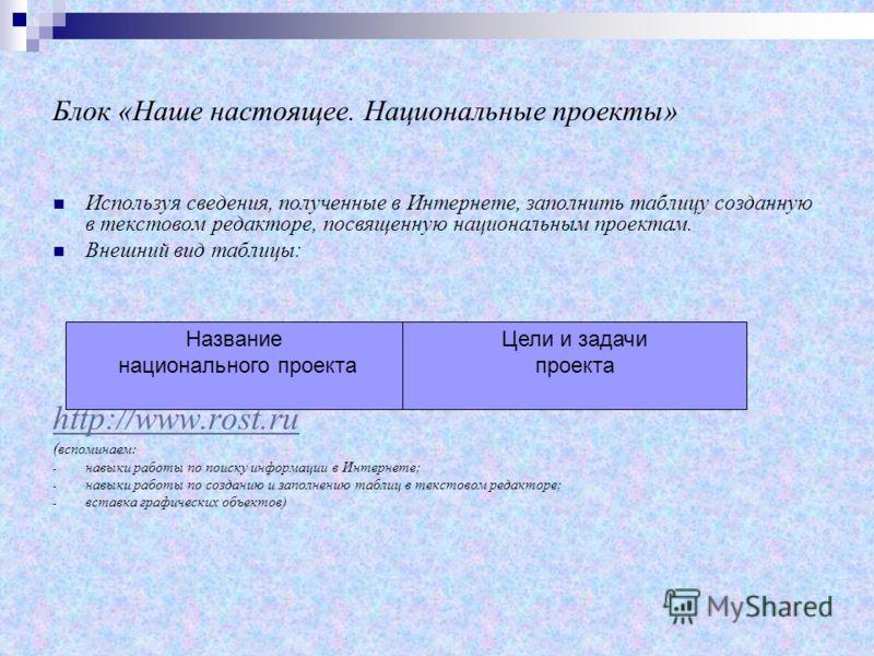 Блок «Наше настоящее. Национальные проекты» Используя сведения, полученные в Интернете, заполнить таблицу созданную в текстовом редакторе, посвященную национальным проектам. Внешний вид таблицы: http://www.rost.ru ( вспоминаем: - навыки работы по пои