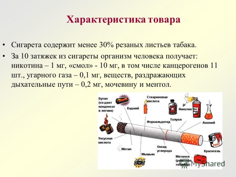 Характеристика товара Сигарета содержит менее 30% резаных листьев табака. За 10 затяжек из сигареты организм человека получает: никотина – 1 мг, «смол» - 10 мг, в том числе канцерогенов 11 шт., угарного газа – 0,1 мг, веществ, раздражающих дыхательны