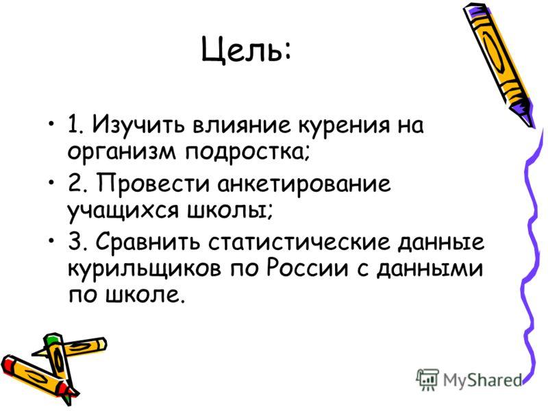 Цель: 1. Изучить влияние курения на организм подростка; 2. Провести анкетирование учащихся школы; 3. Сравнить статистические данные курильщиков по России с данными по школе.