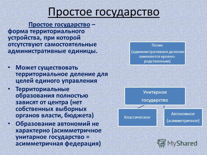 Простое государство Простое государство – форма территориального устройства, при которой отсутствуют самостоятельные административные единицы. Может существовать территориальное деление для целей единого управления Территориальные образования полност