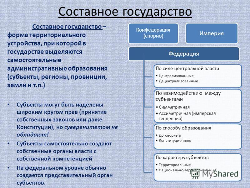 Составное государство Составное государство – форма территориального устройства, при которой в государстве выделяются самостоятельные административные образования (субъекты, регионы, провинции, земли и т.п.) Субъекты могут быть наделены широким круго