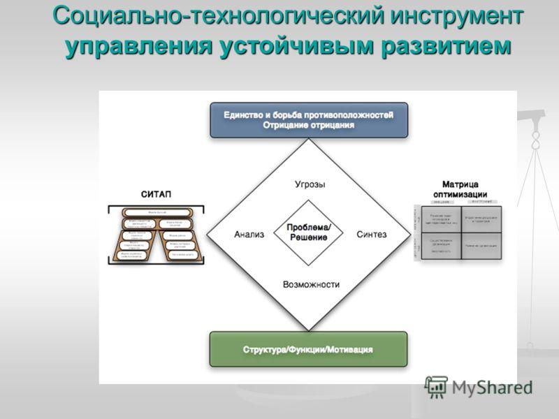 Социально-технологический инструмент управления устойчивым развитием