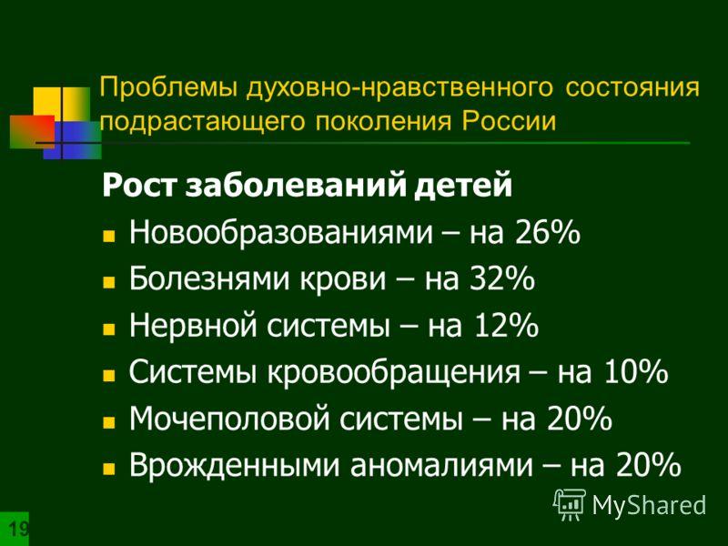 Проблемы духовно-нравственного состояния подрастающего поколения России Рост заболеваний детей Новообразованиями – на 26% Болезнями крови – на 32% Нервной системы – на 12% Системы кровообращения – на 10% Мочеполовой системы – на 20% Врожденными анома