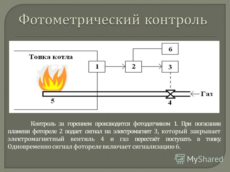 Контроль за горением производится фотодатчиком 1. При погасании пламени фотореле 2 подает сигнал на электромагнит 3, который закрывает электромагнитный вентиль 4 и газ перестаёт поступать в топку. Одновременно сигнал фотореле включает сигнализацию 6.