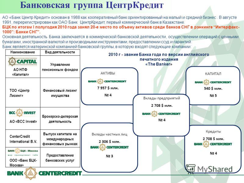 Банковская группа ЦентрКредит АО «Банк Центр Кредит» основан в 1988 как кооперативный банк ориентированный на малый и средний бизнес. В августе 1991, перерегистрирован как ОАО Банк ЦентрКредит, первый коммерческий банк в Казахстане. БЦК по итогам I п
