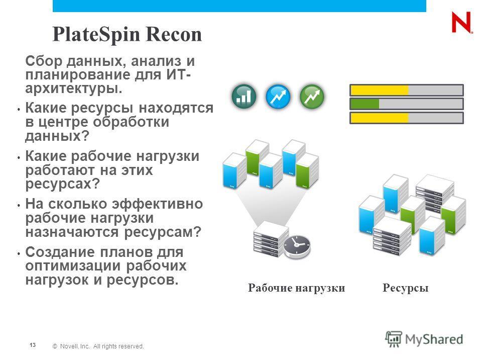 © Novell, Inc. All rights reserved. 13 PlateSpin Recon Рабочие нагрузки Ресурсы Сбор данных, анализ и планирование для ИТ- архитектуры. Какие ресурсы находятся в центре обработки данных? Какие рабочие нагрузки работают на этих ресурсах? На сколько эф