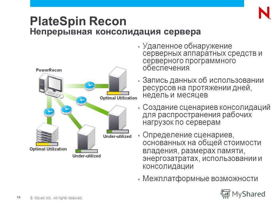 © Novell, Inc. All rights reserved. 14 PlateSpin Recon Непрерывная консолидация сервера Удаленное обнаружение серверных аппаратных средств и серверного программного обеспечения Запись данных об использовании ресурсов на протяжении дней, недель и меся