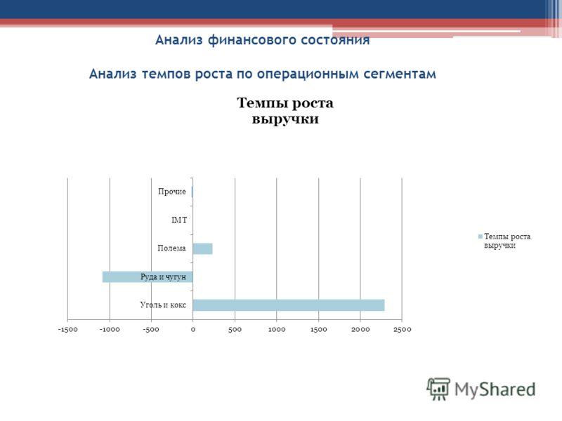 Анализ финансового состояния Анализ темпов роста по операционным сегментам