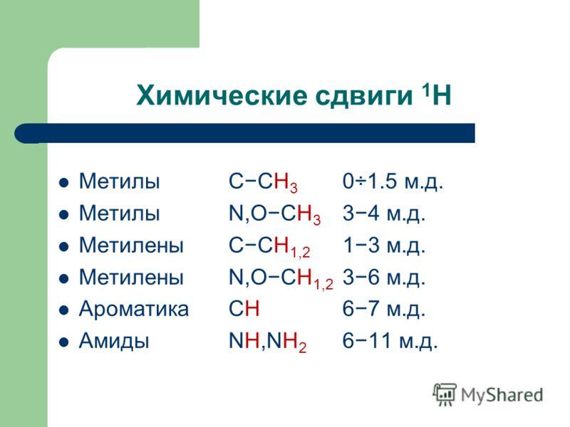 Химические сдвиги 1 Н Метилы CCH 3 0÷1.5 м.д. Метилы N,OCH 3 34 м.д. Метилены ССН 1,2 13 м.д. Метилены N,OСН 1,2 36 м.д. АроматикаСH67 м.д. АмидыNH,NH 2 611 м.д.