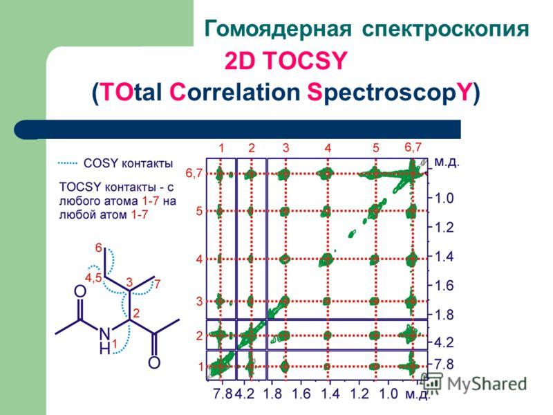 2D TOCSY (TOtal Correlation SpectroscopY) Гомоядерная спектроскопия