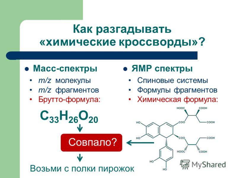 Масс-спектры ЯМР спектры m/z молекулы m/z фрагментов Брутто-формула: Спиновые системы Формулы фрагментов Химическая формула: С 33 H 26 O 20 Совпало? Как разгадывать «химические кроссворды»? Возьми с полки пирожок