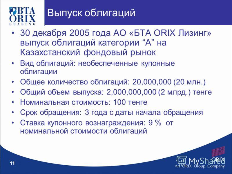 11 30 декабря 2005 года АО «БТА ORIX Лизинг» выпуск облигаций категории А на Казахстанский фондовый рынок Вид облигаций: необеспеченные купонные облигации Общее количество облигаций: 20,000,000 (20 млн.) Общий объем выпуска: 2,000,000,000 (2 млрд.) т