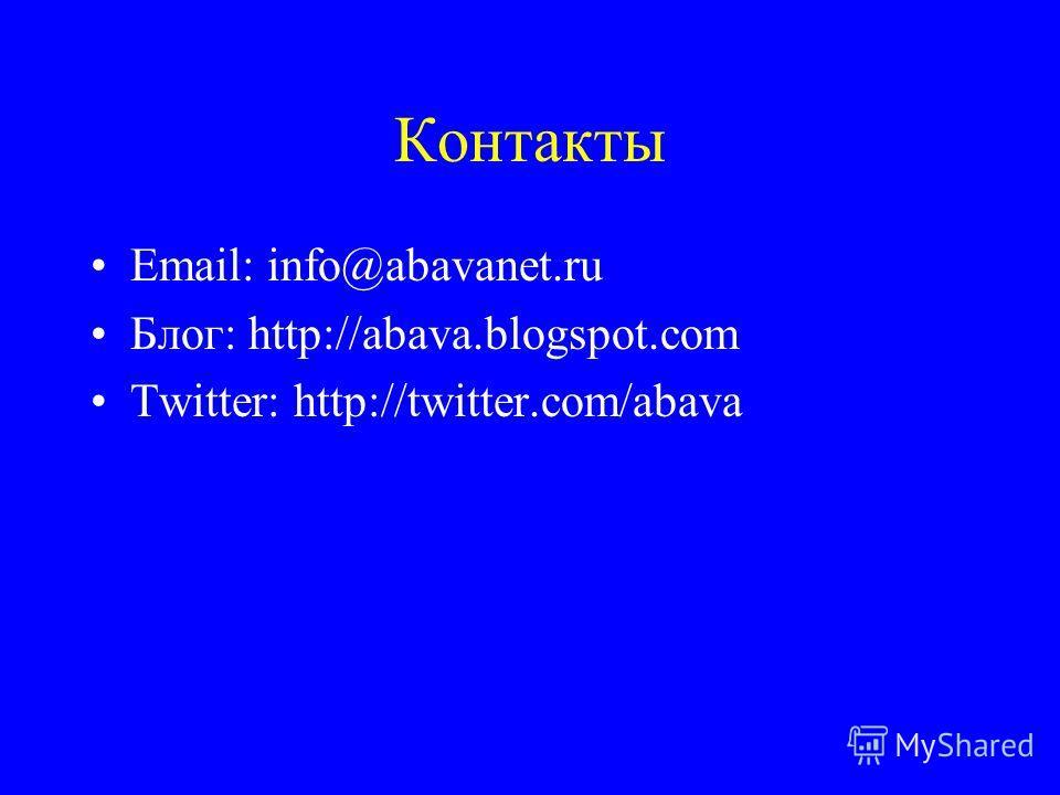 Контакты Email: info@abavanet.ru Блог: http://abava.blogspot.com Twitter: http://twitter.com/abava