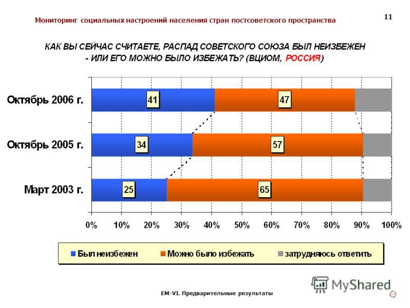 Мониторинг социальных настроений населения стран постсоветского пространства ЕМ-VI. Предварительные результаты 11