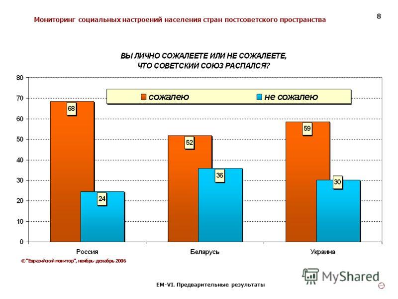 Мониторинг социальных настроений населения стран постсоветского пространства ЕМ-VI. Предварительные результаты 8