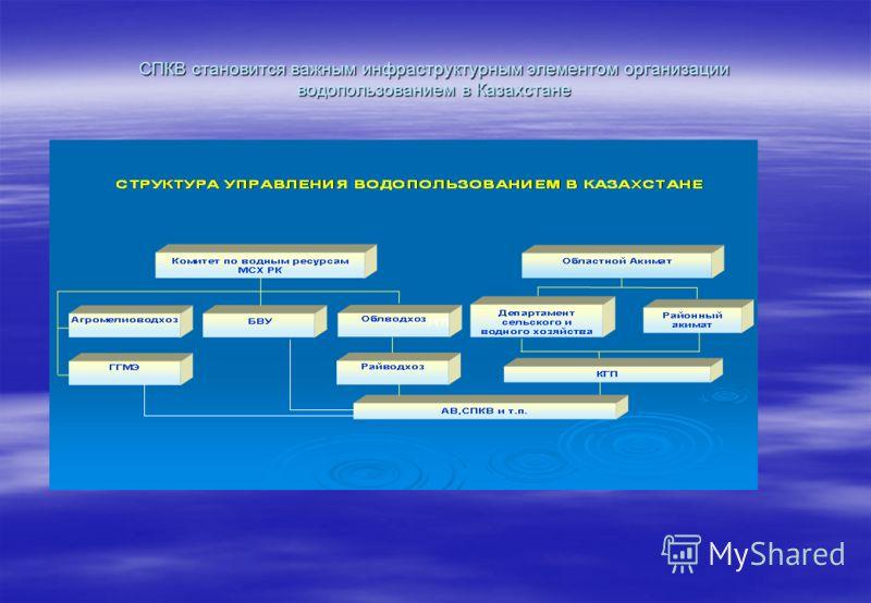СПКВ становится важным инфраструктурным элементом организации водопользованием в Казахстане РГП