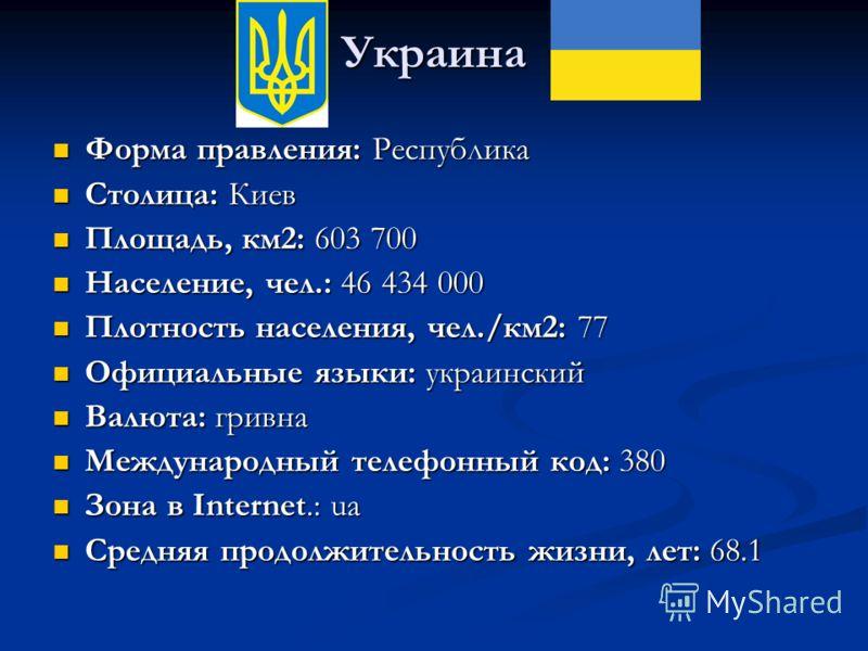 Украина Форма правления: Республика Форма правления: Республика Столица: Киев Столица: Киев Площадь, км2: 603 700 Площадь, км2: 603 700 Население, чел.: 46 434 000 Население, чел.: 46 434 000 Плотность населения, чел./км2: 77 Плотность населения, чел