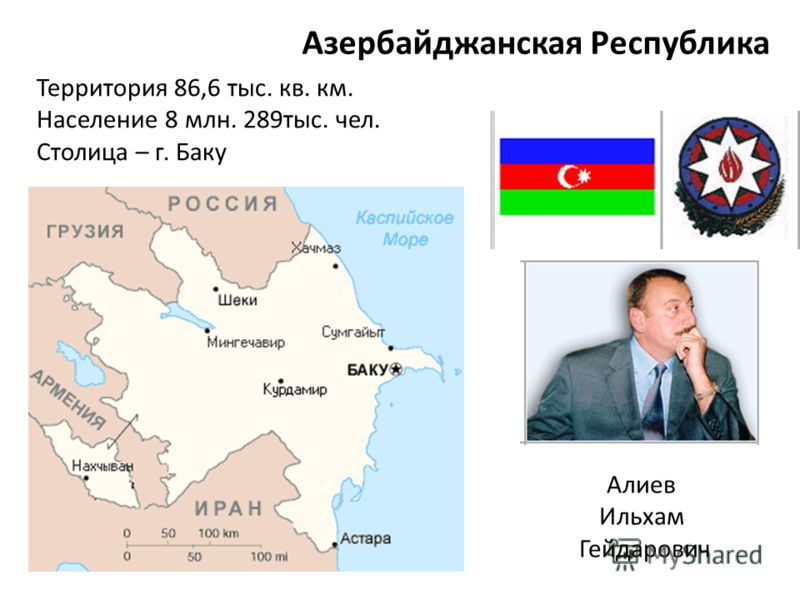 Азербайджанская Республика Территория 86,6 тыс. кв. км. Население 8 млн. 289тыс. чел. Столица – г. Баку Алиев Ильхам Гейдарович