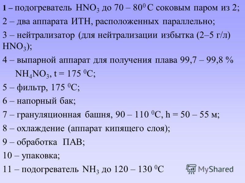1 – подогреватель HNO 3 до 70 – 80 0 С соковым паром из 2; 2 – два аппарата ИТН, расположенных параллельно; 3 – нейтрализатор (для нейтрализации избытка (2–5 г/л) HNO 3 ); 4 – выпарной аппарат для получения плава 99,7 – 99,8 % NH 4 NO 3, t = 175 0 C;