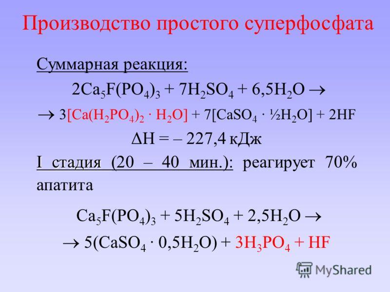 Производство простого суперфосфата Суммарная реакция: 2Ca 5 F(PO 4 ) 3 + 7H 2 SO 4 + 6,5H 2 O 3[Ca(H 2 PO 4 ) 2 · H 2 O] + 7[CaSO 4 · ½H 2 O] + 2HF ΔH = – 227,4 кДж I стадия I стадия (20 – 40 мин.): реагирует 70% апатита Ca 5 F(PO 4 ) 3 + 5H 2 SO 4 +