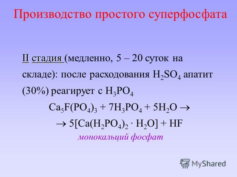 Производство простого суперфосфата II стадия II стадия (медленно, 5 – 20 суток на складе): после расходования H 2 SO 4 апатит (30%) реагирует с H 3 PO 4 Ca 5 F(PO 4 ) 3 + 7H 3 РO 4 + 5H 2 O 5[Ca(H 2 PO 4 ) 2 · H 2 O] + HF монокальций фосфат