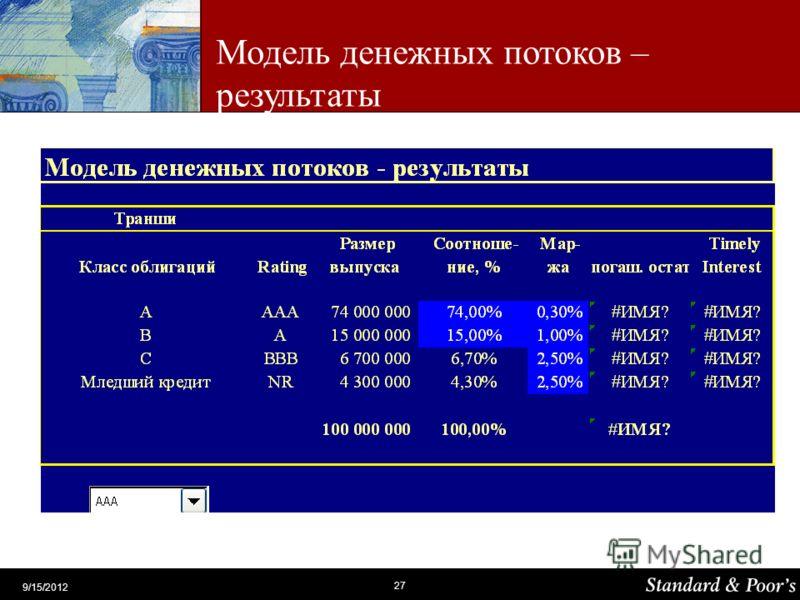 27 9/15/2012 Модель денежных потоков – результаты