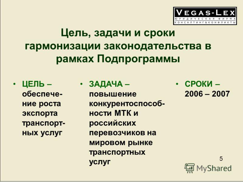 5 5 Цель, задачи и сроки гармонизации законодательства в рамках Подпрограммы ЦЕЛЬ – обеспече- ние роста экспорта транспорт- ных услуг СРОКИ – 2006 – 2007 ЗАДАЧА – повышение конкурентоспособ- ности МТК и российских перевозчиков на мировом рынке трансп
