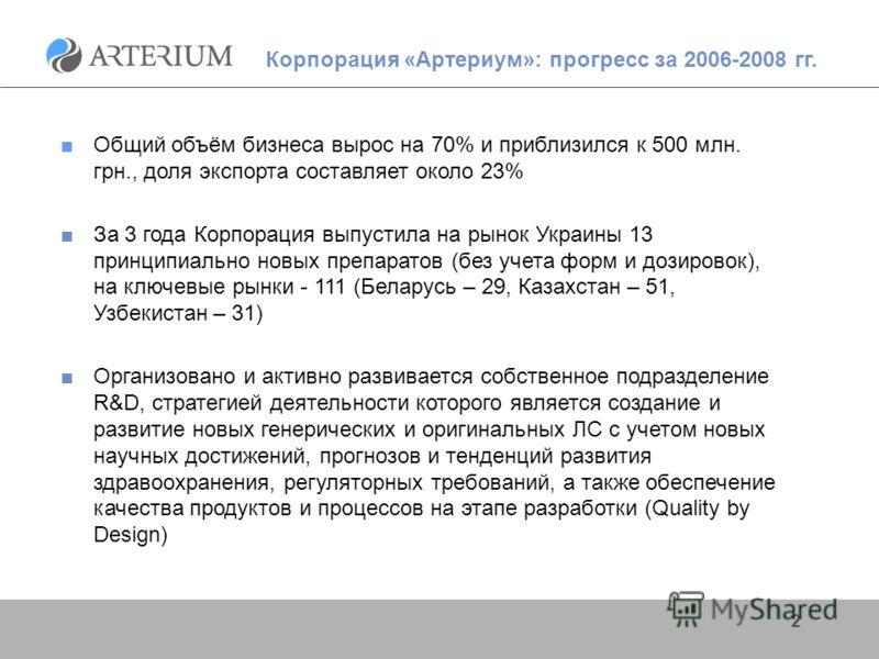 2 Общий объём бизнеса вырос на 70% и приблизился к 500 млн. грн., доля экспорта составляет около 23% За 3 года Корпорация выпустила на рынок Украины 13 принципиально новых препаратов (без учета форм и дозировок), на ключевые рынки - 111 (Беларусь – 2