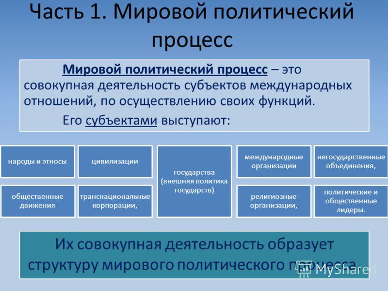 Часть 1. Мировой политический процесс Мировой политический процесс – это совокупная деятельность субъектов международных отношений, по осуществлению своих функций. Его субъектами выступают: народы и этносыцивилизации государства (внешняя политика гос