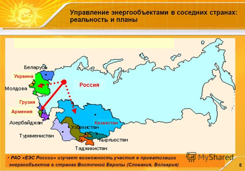 8 Управление энергообъектами в соседних странах: реальность и планы Украина Грузия Армения Казахстан Россия РАО «ЕЭС России» изучает возможность участия в приватизации энергообъектов в странах Восточной Европы (Словакия, Болгария)