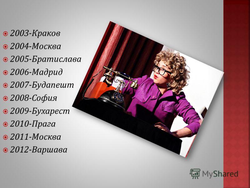 2003-Краков 2004-Москва 2005-Братислава 2006-Мадрид 2007-Будапешт 2008-София 2009-Бухарест 2010-Прага 2011-Москва 2012-Варшава
