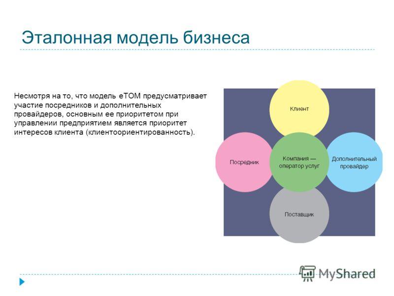 Эталонная модель бизнеса Несмотря на то, что модель eTOM предусматривает участие посредников и дополнительных провайдеров, основным ее приоритетом при управлении предприятием является приоритет интересов клиента (клиентоориентированность).