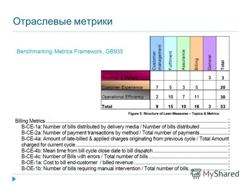 Отраслевые метрики Benchmarking Metrics Framework, GB935