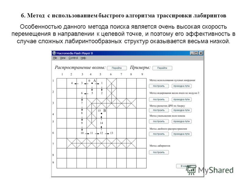 6. Метод с использованием быстрого алгоритма трассировки лабиринтов Особенностью данного метода поиска является очень высокая скорость перемещения в направлении к целевой точке, и поэтому его эффективность в случае сложных лабиринтообразных структур