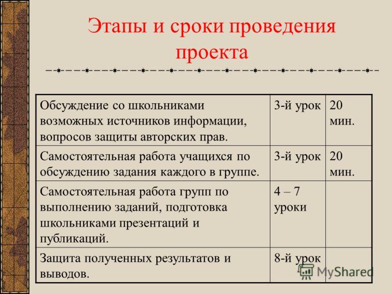 Этапы и сроки проведения проекта Обсуждение со школьниками возможных источников информации, вопросов защиты авторских прав. 3-й урок20 мин. Самостоятельная работа учащихся по обсуждению задания каждого в группе. 3-й урок20 мин. Самостоятельная работа