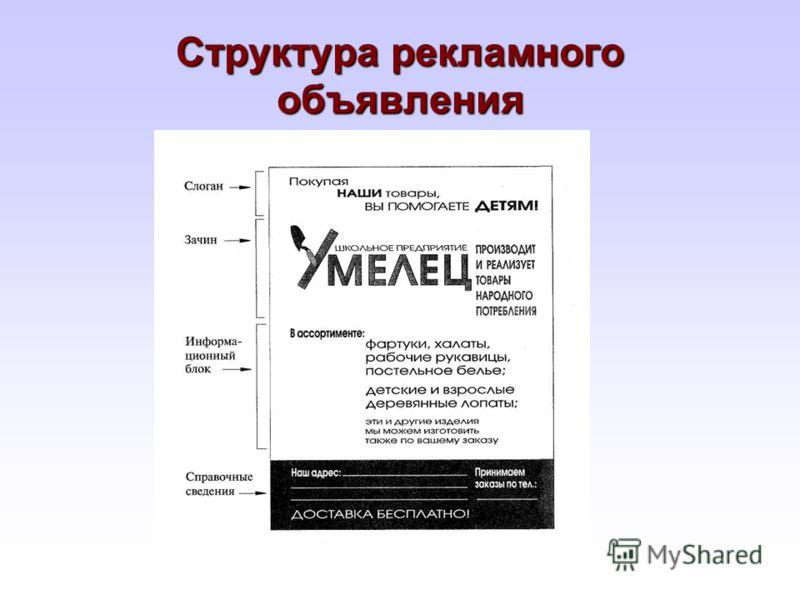 Структура рекламного объявления