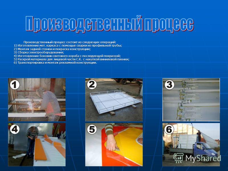 Производственный процесс состоит из следующих операций: Производственный процесс состоит из следующих операций: 1) Изготовление мет. каркаса с помощью сварки из профильной трубы; 2) Монтаж задней стенки и покраска конструкции; 3) Сборка электрооборуд