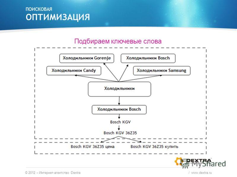 Подбираем ключевые слова ПОИСКОВАЯ ОПТИМИЗАЦИЯ © 2012 – Интернет-агентство Dextra / www.dextra.ru