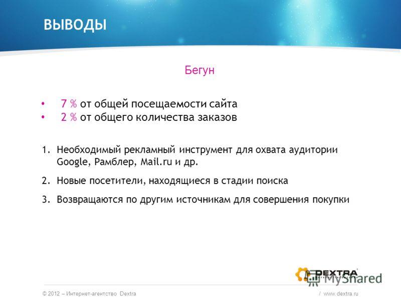 ВЫВОДЫ © 2012 – Интернет-агентство Dextra / www.dextra.ru Бегун 7 % от общей посещаемости сайта 2 % от общего количества заказов 1.Необходимый рекламный инструмент для охвата аудитории Google, Рамблер, Mail.ru и др. 2.Новые посетители, находящиеся в