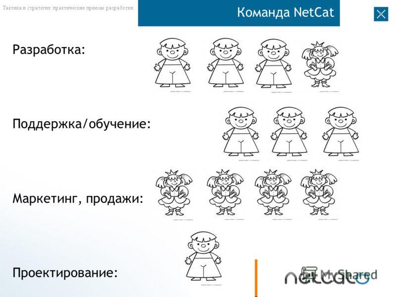 Тактика и стратегия: практические приемы разработки Команда NetCat Разработка: Поддержка/обучение: Маркетинг, продажи: Проектирование: