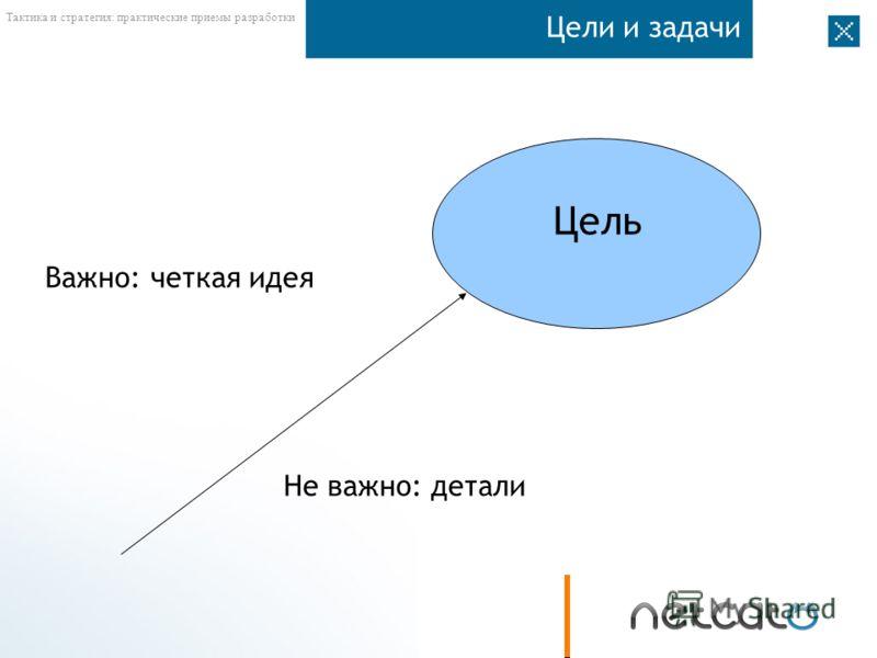 Тактика и стратегия: практические приемы разработки Цели и задачи Цель Важно: четкая идея Не важно: детали